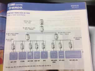 Sơ đồ một mạng điện an toàn